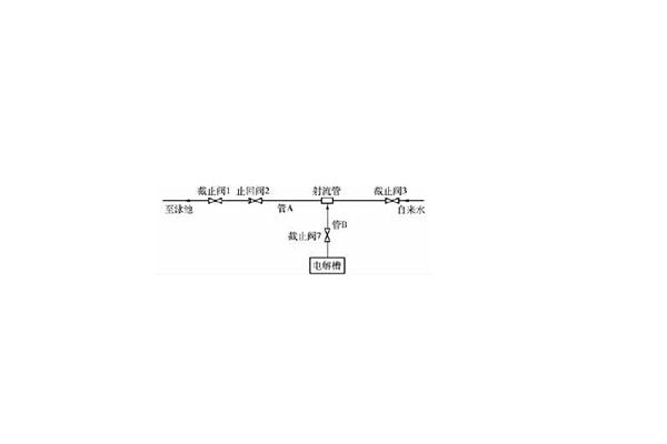 次氯酸发生器工作方式流程